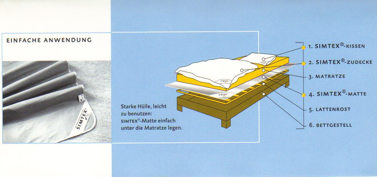 simtex elektrosmog betteinlage oelmann betten gardinen. Black Bedroom Furniture Sets. Home Design Ideas